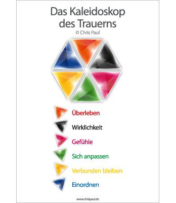 Poster Kaleidoskop Des Trauerns Pvc Shop Tide Chris Paul