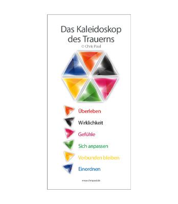 Postkarte Kaleidoskop Des Trauerns Shop Tide Chris Paul